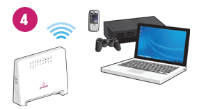 Fibre router wirelessly connected to a laptop and a desktop PC