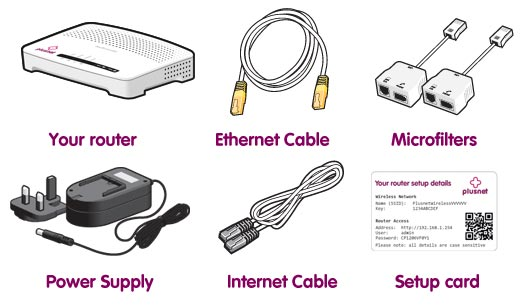 The contents of your router pack.