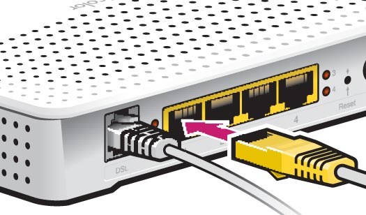 Plug the yellow Ethernet cable into one of the 4 available Ethernet sockets on the back of your router, you'll see the corresponding light turn green as shown below.
